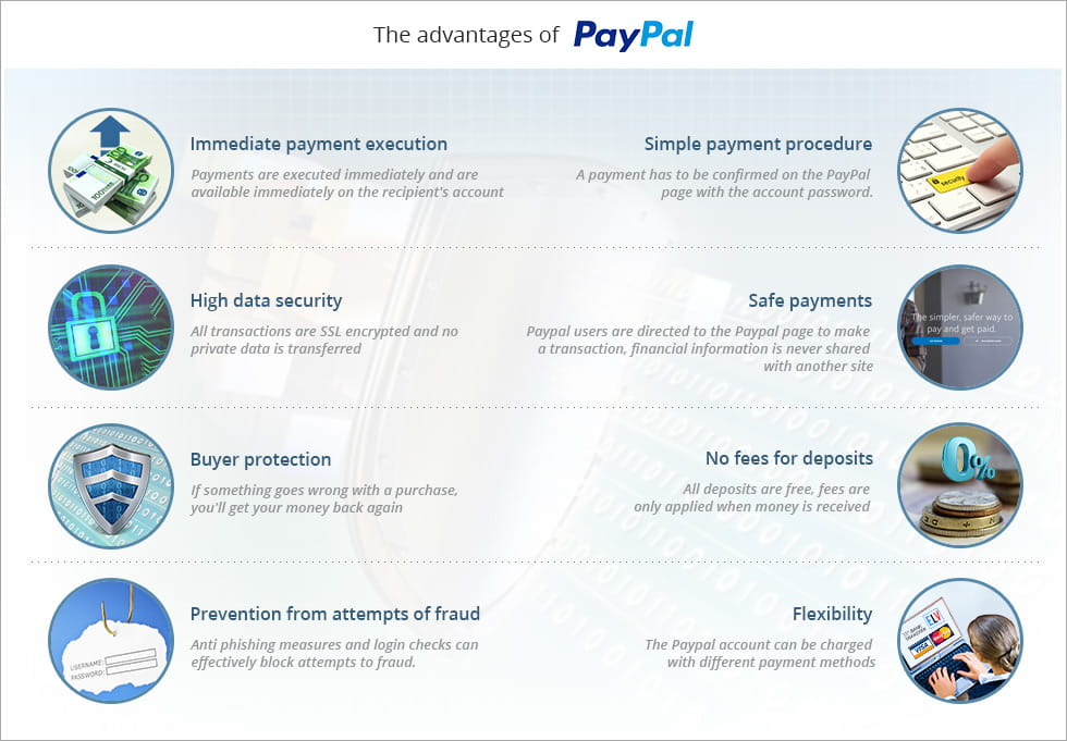 Advantages Of Using Paypal