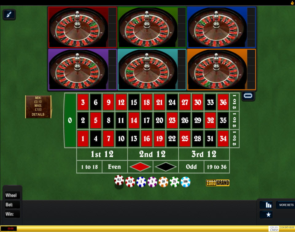 The Aim of The Game in Free Roulette Online