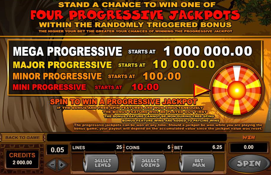 Description of Mega Moolah's four progressive jackpots to be won