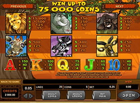 The paytable for the Mega Moolah slot