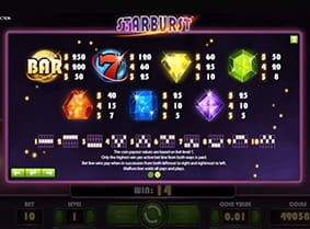The Starburst online slot paytable